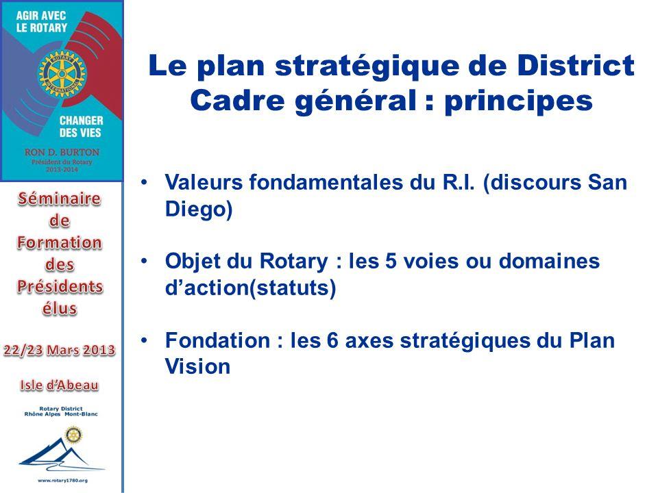 Le plan stratégique de District Cadre général : principes Valeurs fondamentales du R.I. (discours San Diego) Objet du Rotary : les 5 voies ou domaines