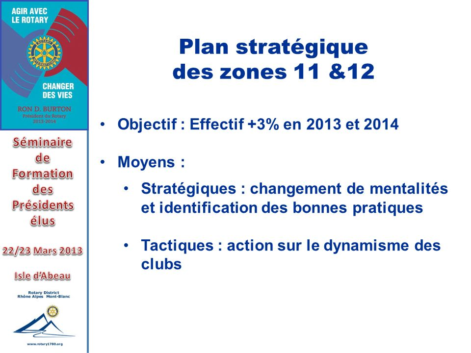 Plan stratégique des zones 11 &12 Objectif : Effectif +3% en 2013 et 2014 Moyens : Stratégiques : changement de mentalités et identification des bonne