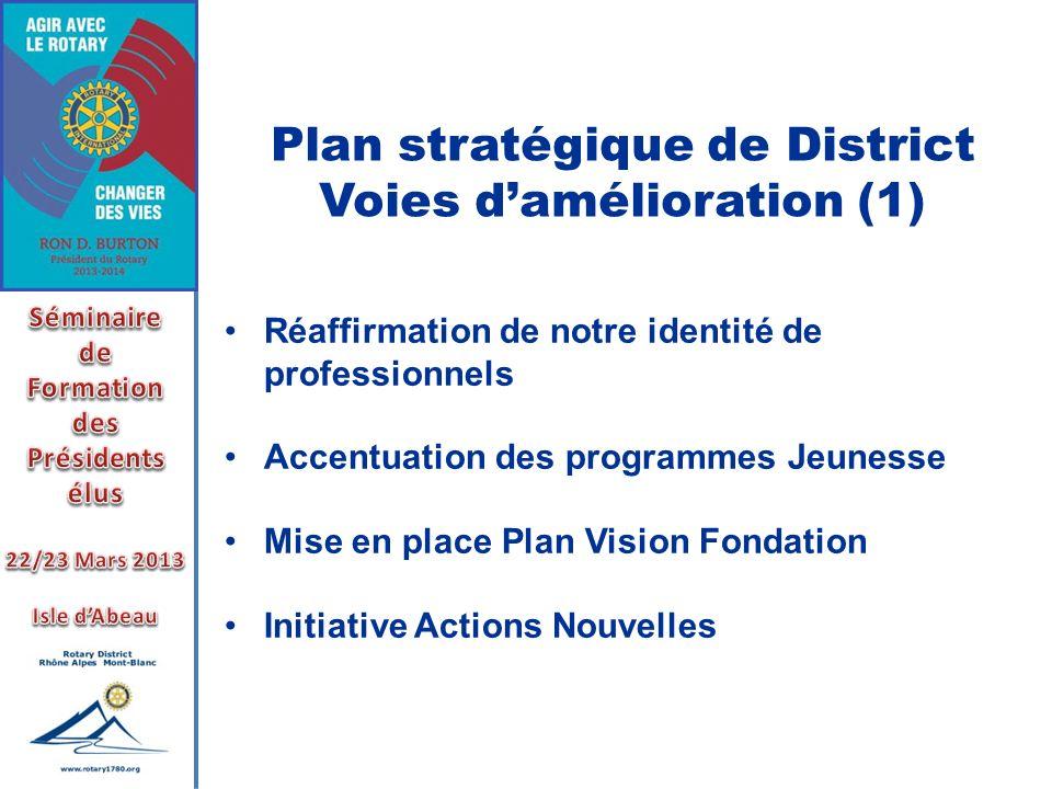 Plan stratégique de District Voies damélioration (1) Réaffirmation de notre identité de professionnels Accentuation des programmes Jeunesse Mise en pl