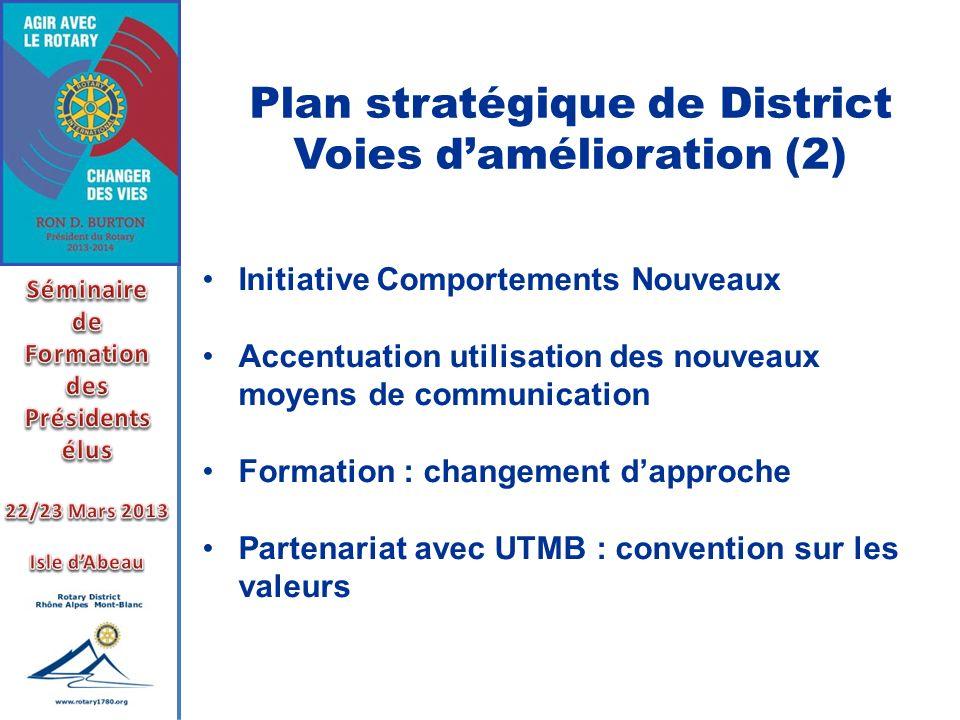 Plan stratégique de District Voies damélioration (2) Initiative Comportements Nouveaux Accentuation utilisation des nouveaux moyens de communication F