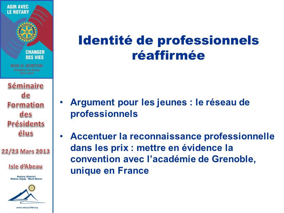 Identité de professionnels réaffirmée Argument pour les jeunes : le réseau de professionnels Accentuer la reconnaissance professionnelle dans les prix