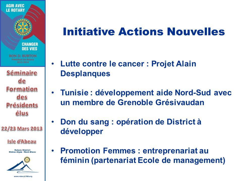 Initiative Actions Nouvelles Lutte contre le cancer : Projet Alain Desplanques Tunisie : développement aide Nord-Sud avec un membre de Grenoble Grésiv
