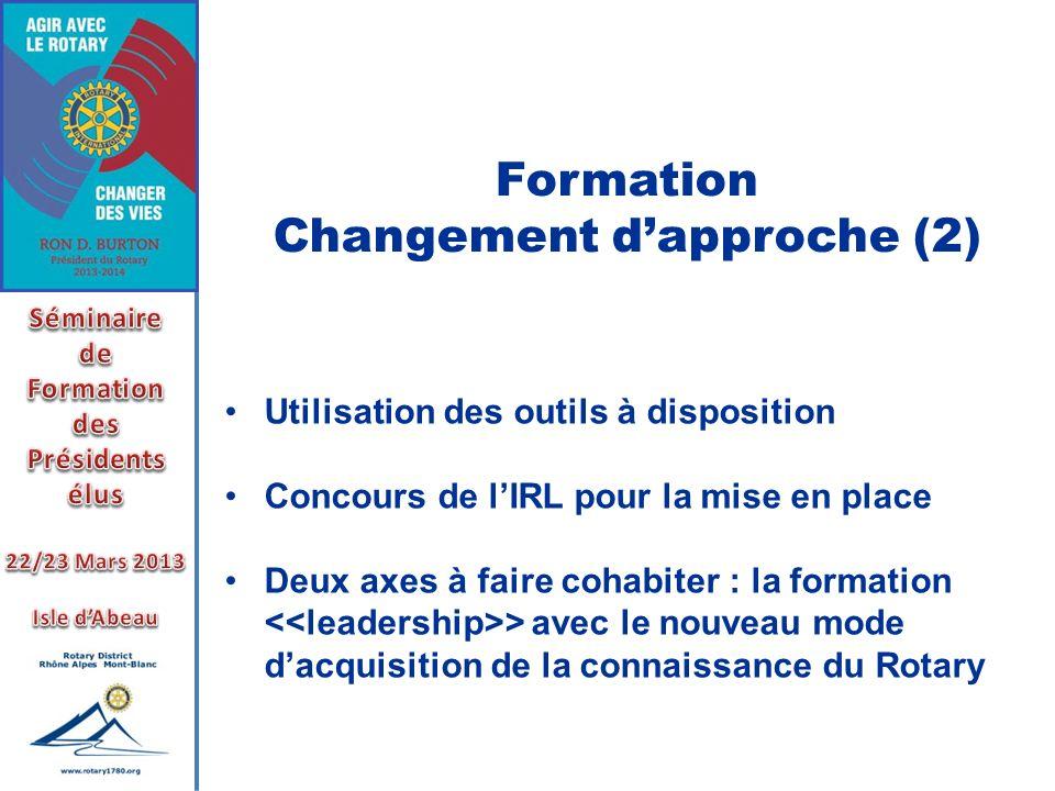 Formation Changement dapproche (2) Utilisation des outils à disposition Concours de lIRL pour la mise en place Deux axes à faire cohabiter : la format