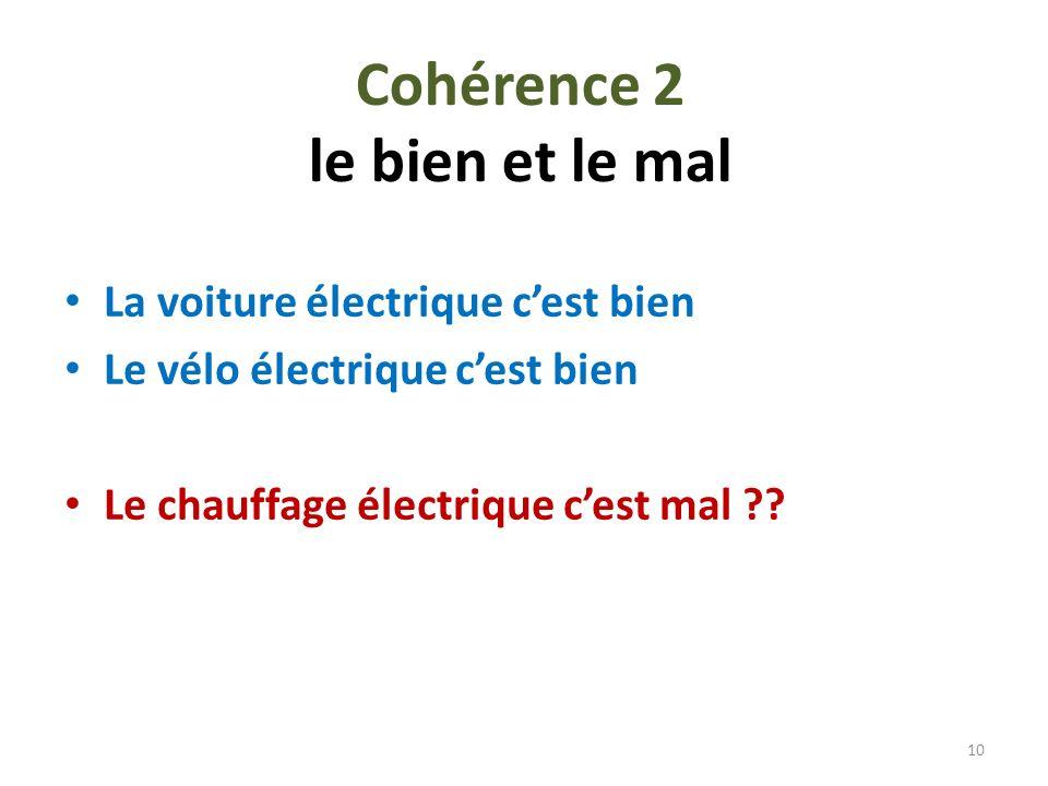Cohérence 2 le bien et le mal La voiture électrique cest bien Le vélo électrique cest bien Le chauffage électrique cest mal .