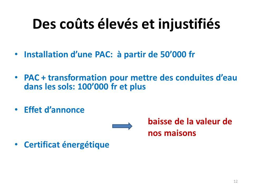 Des coûts élevés et injustifiés Installation dune PAC: à partir de 50000 fr PAC + transformation pour mettre des conduites deau dans les sols: 100000 fr et plus Effet dannonce baisse de la valeur de nos maisons Certificat énergétique 12