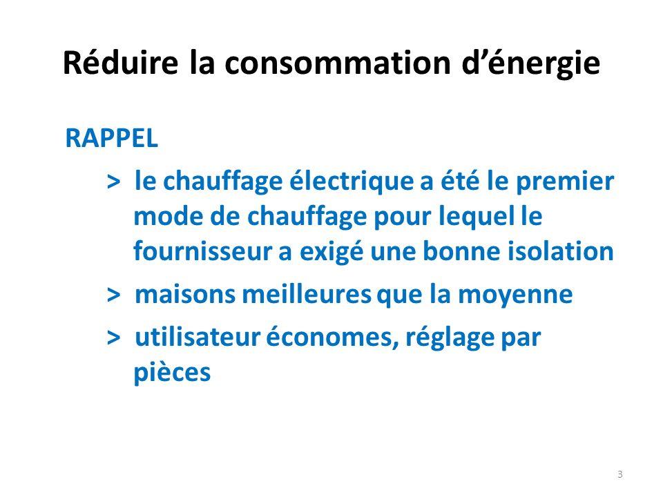 Réduire la consommation dénergie RAPPEL > le chauffage électrique a été le premier mode de chauffage pour lequel le fournisseur a exigé une bonne isolation > maisons meilleures que la moyenne > utilisateur économes, réglage par pièces 3