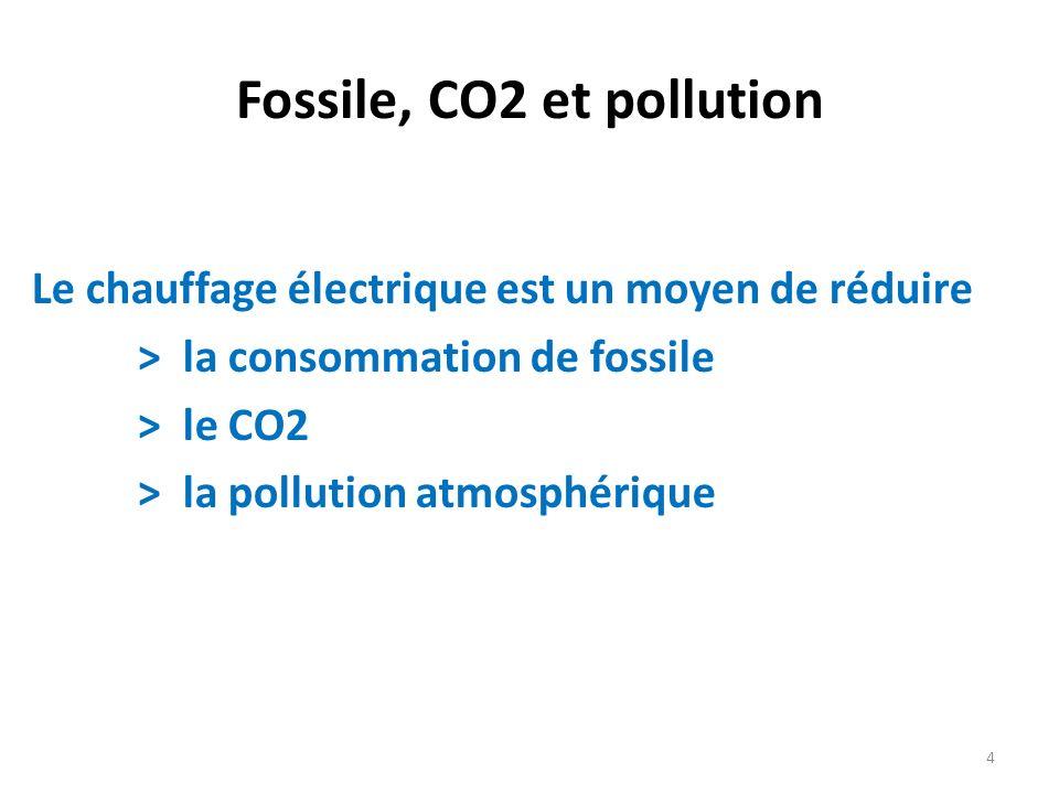 Fossile, CO2 et pollution Le chauffage électrique est un moyen de réduire > la consommation de fossile > le CO2 > la pollution atmosphérique 4