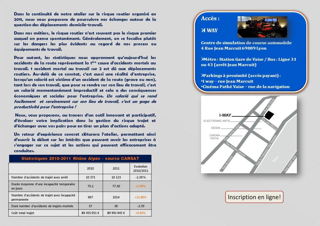 Accès : I WAY Centre de simulation de course automobile 4 Rue Jean Marcuit 69009 Lyon Métro : Station Gare de Vaise / Bus : Ligne 31 ou 43 (arrêt Jean Marcuit) Parkings à proximité (accès payant) : I way – rue Jean Marcuit Cinéma Pathé Vaise – rue de la navigation Accès : I WAY Centre de simulation de course automobile 4 Rue Jean Marcuit 69009 Lyon Métro : Station Gare de Vaise / Bus : Ligne 31 ou 43 (arrêt Jean Marcuit) Parkings à proximité (accès payant) : I way – rue Jean Marcuit Cinéma Pathé Vaise – rue de la navigation Dans la continuité de notre atelier sur le risque routier organisé en 2011, nous vous proposons de poursuivre nos échanges autour de la question des déplacements domicile-travail.