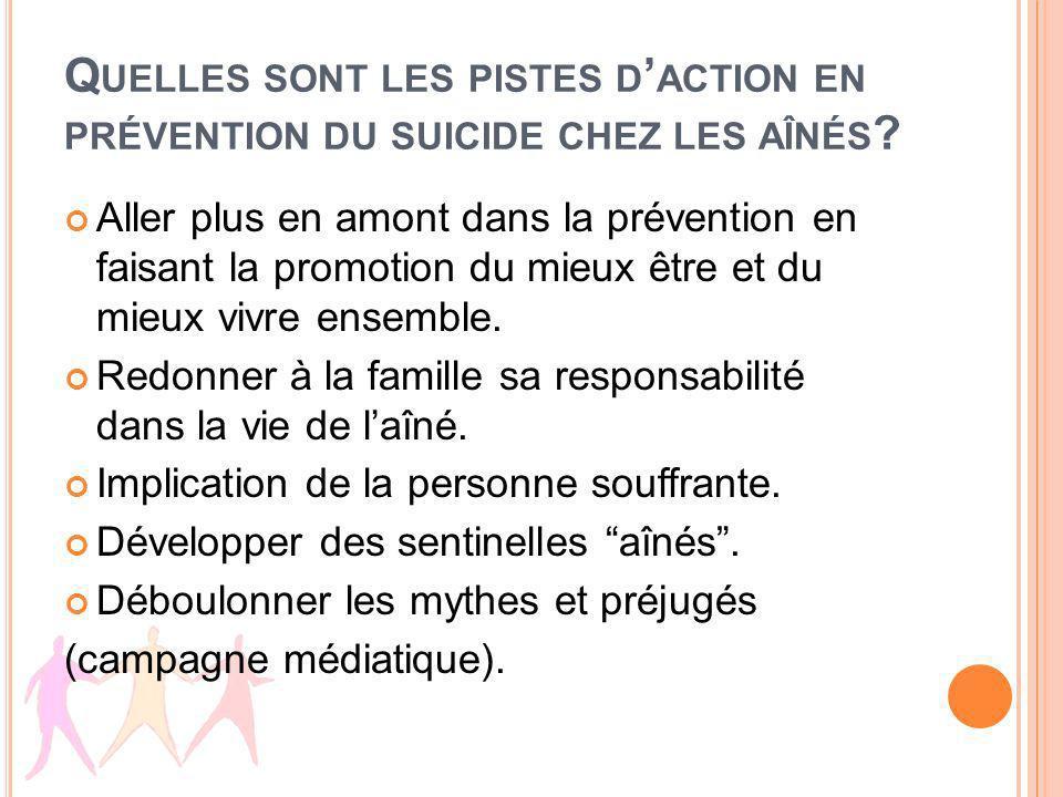 Q UELLES SONT LES PISTES D ACTION EN PRÉVENTION DU SUICIDE CHEZ LES AÎNÉS .