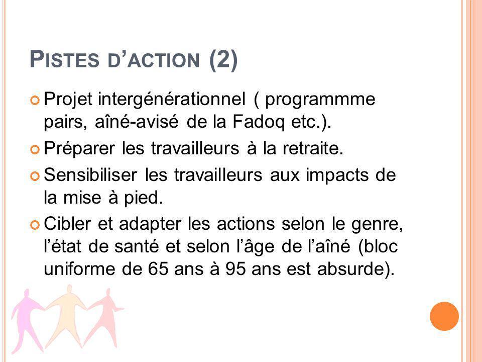 P ISTES D ACTION (2) Projet intergénérationnel ( programmme pairs, aîné-avisé de la Fadoq etc.).