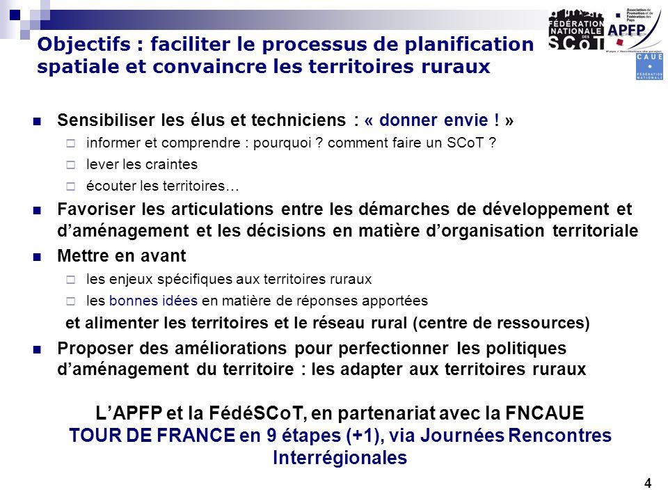 Objectifs : faciliter le processus de planification spatiale et convaincre les territoires ruraux Sensibiliser les élus et techniciens : « donner envie .