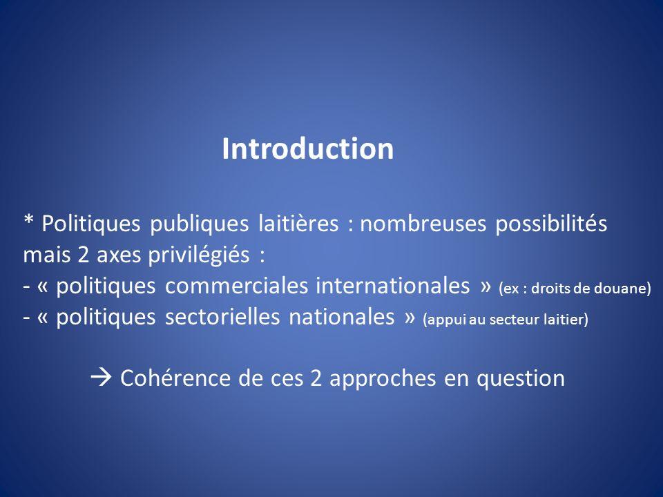 Introduction * Politiques publiques laitières : nombreuses possibilités mais 2 axes privilégiés : - « politiques commerciales internationales » (ex : droits de douane) - « politiques sectorielles nationales » (appui au secteur laitier) Cohérence de ces 2 approches en question