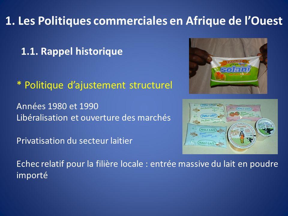 1. Les Politiques commerciales en Afrique de lOuest 1.1. Rappel historique * Politique dajustement structurel Années 1980 et 1990 Libéralisation et ou