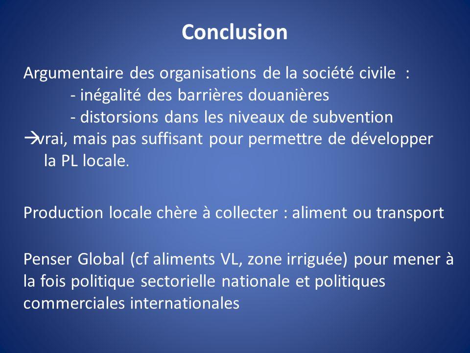 Conclusion Argumentaire des organisations de la société civile : - inégalité des barrières douanières - distorsions dans les niveaux de subvention vra