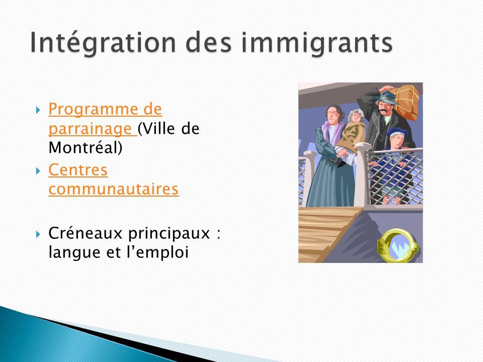 Programme de parrainage (Ville de Montréal) Programme de parrainage Centres communautaires Centres communautaires Créneaux principaux : langue et lemploi