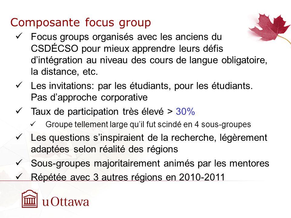 Composante focus group Focus groups organisés avec les anciens du CSDÉCSO pour mieux apprendre leurs défis dintégration au niveau des cours de langue obligatoire, la distance, etc.