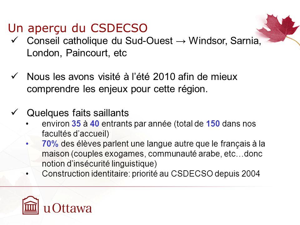 Un aperçu du CSDECSO Conseil catholique du Sud-Ouest Windsor, Sarnia, London, Paincourt, etc Nous les avons visité à lété 2010 afin de mieux comprendre les enjeux pour cette région.