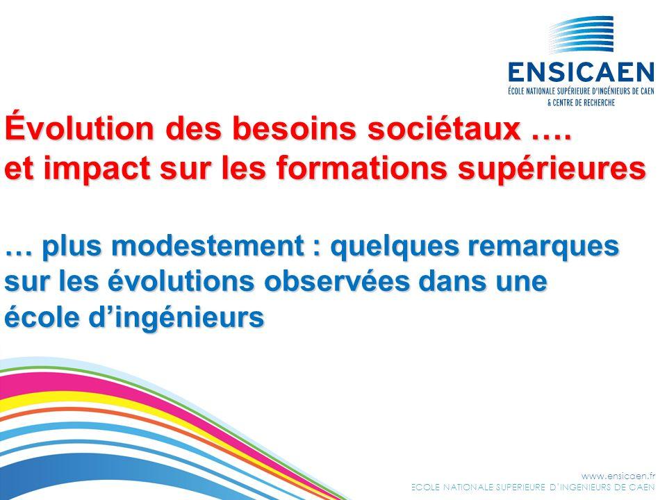 www.ensicaen.fr ECOLE NATIONALE SUPERIEURE DINGENIEURS DE CAEN Évolution des besoins sociétaux …. et impact sur les formations supérieures … plus mode