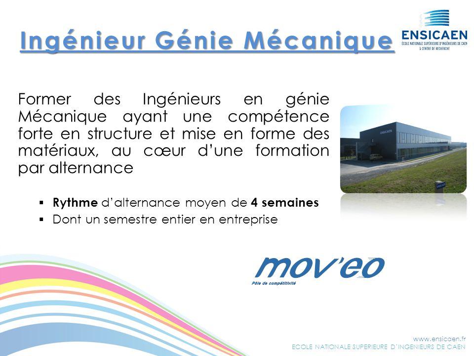 www.ensicaen.fr ECOLE NATIONALE SUPERIEURE DINGENIEURS DE CAEN Former des Ingénieurs en génie Mécanique ayant une compétence forte en structure et mis