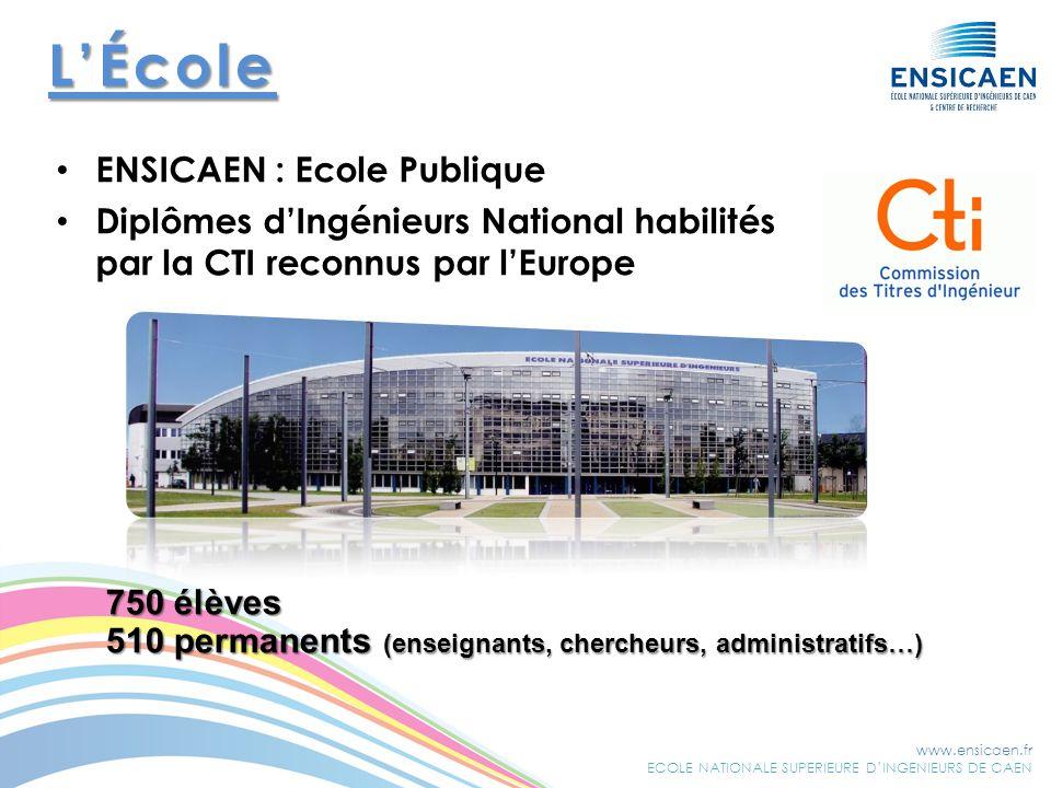 www.ensicaen.fr ECOLE NATIONALE SUPERIEURE DINGENIEURS DE CAEN ENSICAEN : Ecole Publique Diplômes dIngénieurs National habilités par la CTI reconnus p