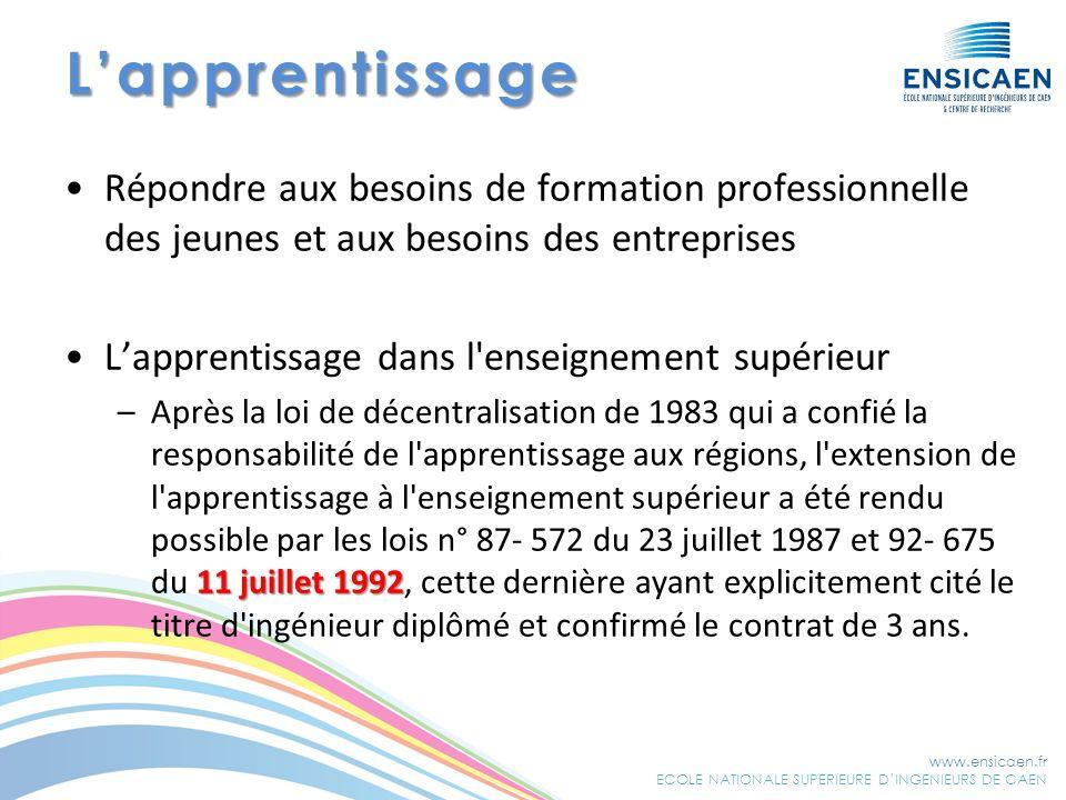 www.ensicaen.fr ECOLE NATIONALE SUPERIEURE DINGENIEURS DE CAEN Lapprentissage Répondre aux besoins de formation professionnelle des jeunes et aux beso