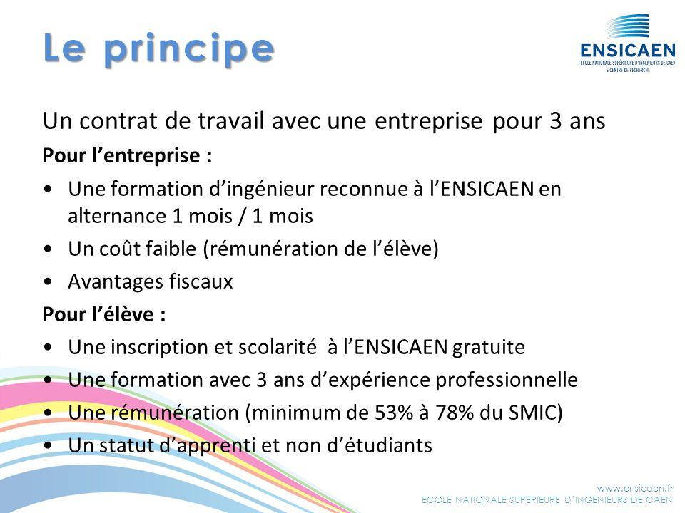 www.ensicaen.fr ECOLE NATIONALE SUPERIEURE DINGENIEURS DE CAEN Un contrat de travail avec une entreprise pour 3 ans Pour lentreprise : Une formation d