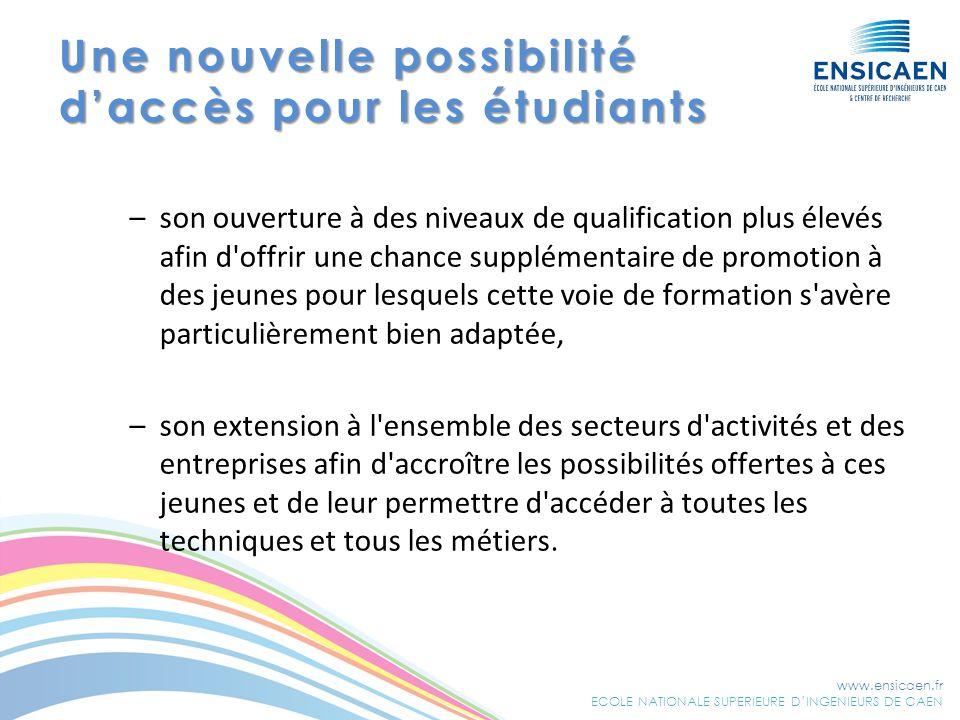 www.ensicaen.fr ECOLE NATIONALE SUPERIEURE DINGENIEURS DE CAEN Une nouvelle possibilité daccès pour les étudiants –son ouverture à des niveaux de qual