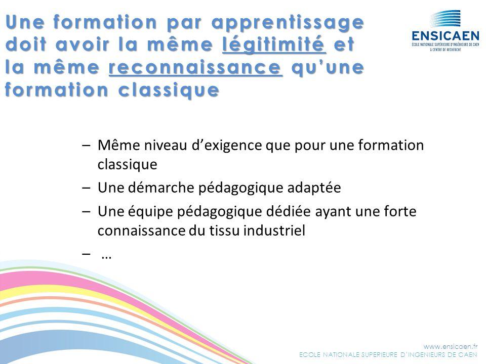 www.ensicaen.fr ECOLE NATIONALE SUPERIEURE DINGENIEURS DE CAEN Une formation par apprentissage doit avoir la même légitimité et la même reconnaissance