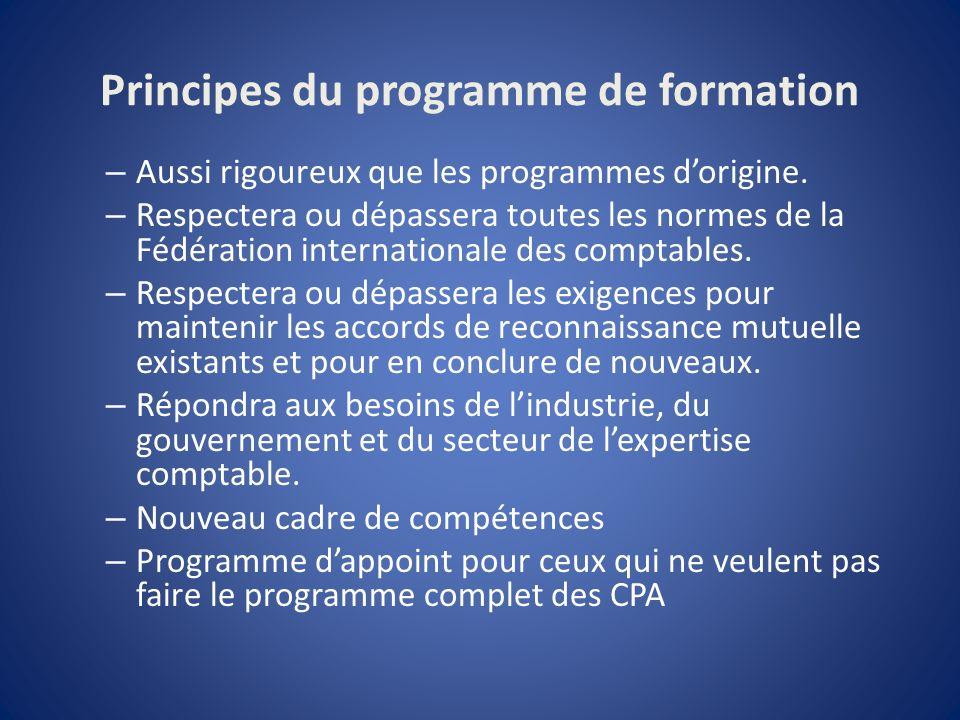 Principes du programme de formation – Aussi rigoureux que les programmes dorigine.