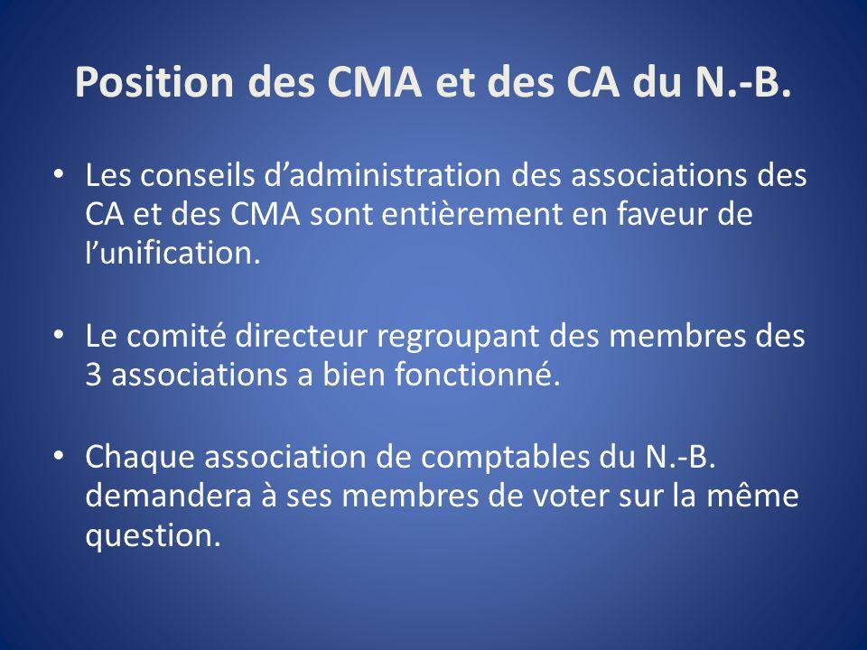 Position des CMA et des CA du N.-B.