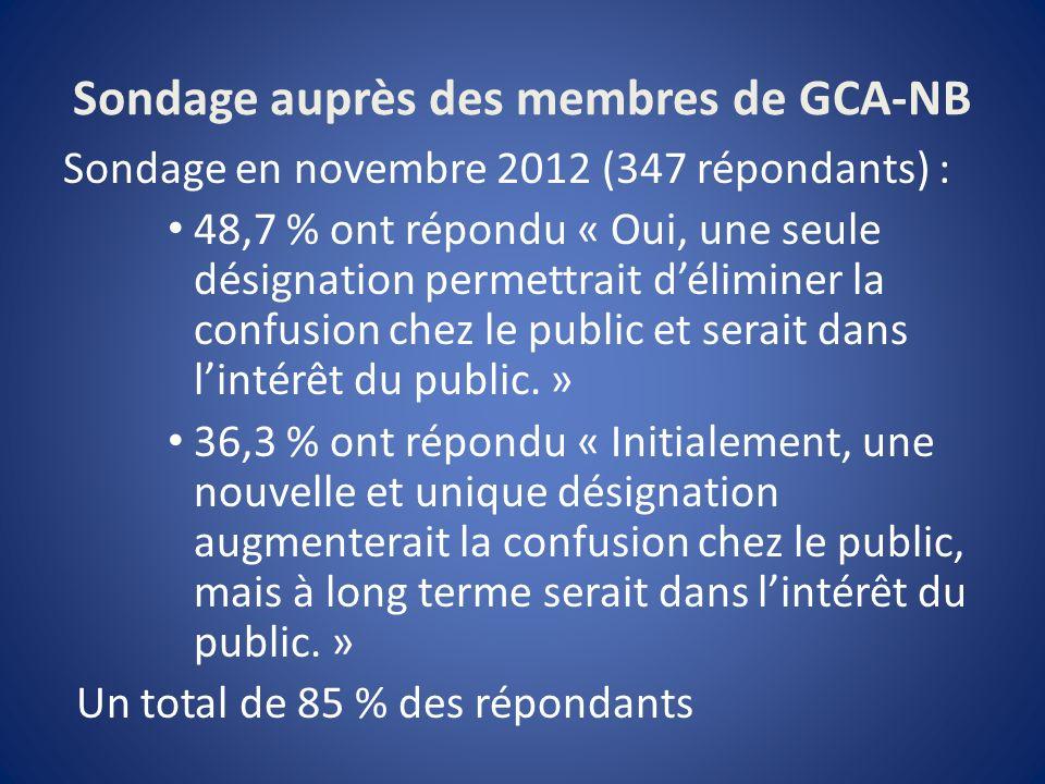 Sondage auprès des membres de GCA-NB Sondage en novembre 2012 (347 répondants) : 48,7 % ont répondu « Oui, une seule désignation permettrait déliminer la confusion chez le public et serait dans lintérêt du public.