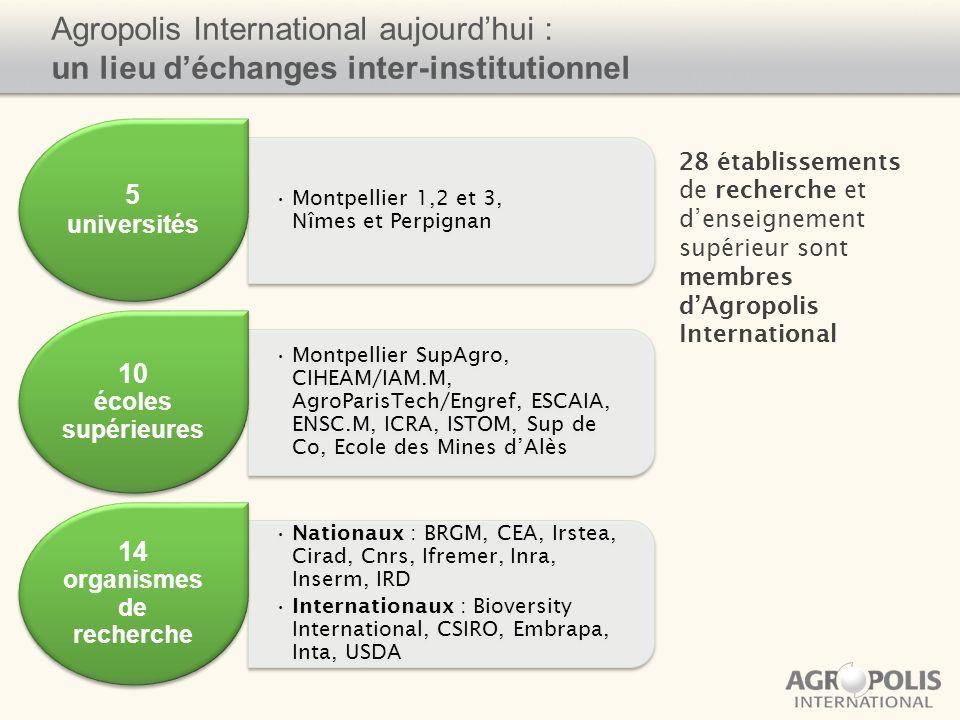 Agropolis International aujourdhui : un lieu déchanges inter-institutionnel Montpellier 1,2 et 3, Nîmes et Perpignan 5 universités Montpellier SupAgro