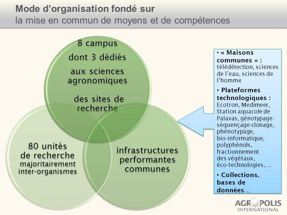 Mode dorganisation fondé sur la mise en commun de moyens et de compétences 8 campus dont 3 dédiés aux sciences agronomiques des sites de recherche inf