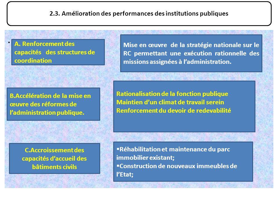2.3. Amélioration des performances des institutions publiques A.