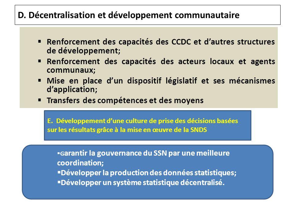 D. Décentralisation et développement communautaire Renforcement des capacités des CCDC et dautres structures de développement; Renforcement des capaci