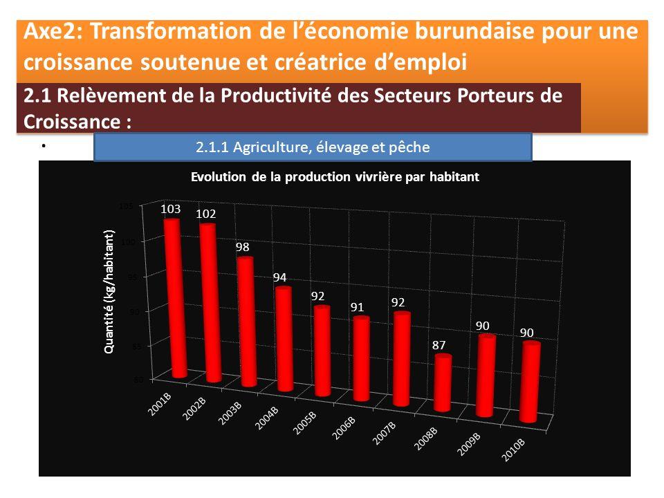 Axe2: Transformation de léconomie burundaise pour une croissance soutenue et créatrice demploi.