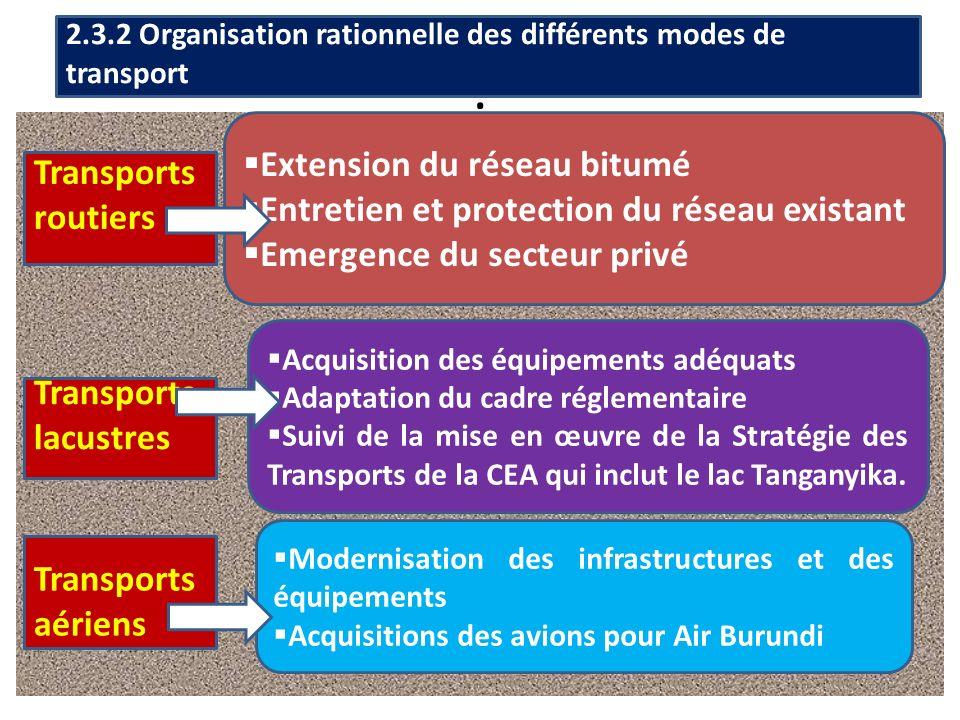 2.3.2 Organisation rationnelle des différents modes de transport Extension du réseau bitumé Entretien et protection du réseau existant Emergence du secteur privé Acquisition des équipements adéquats Adaptation du cadre réglementaire Suivi de la mise en œuvre de la Stratégie des Transports de la CEA qui inclut le lac Tanganyika.