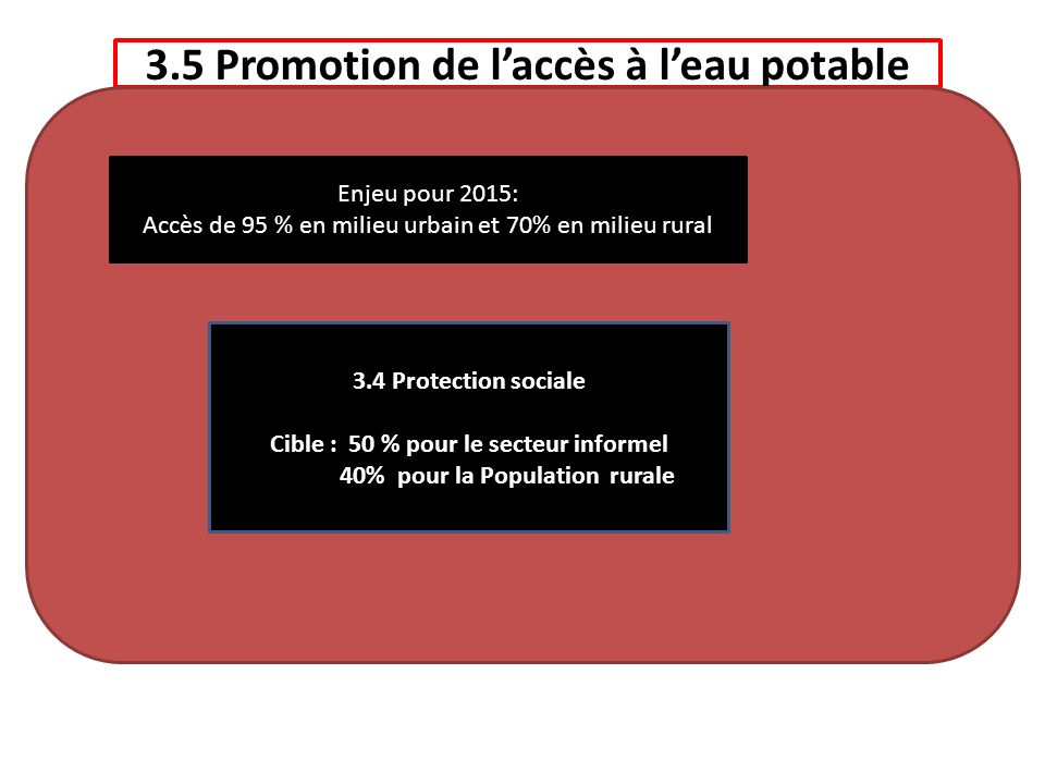 3.5 Promotion de laccès à leau potable.