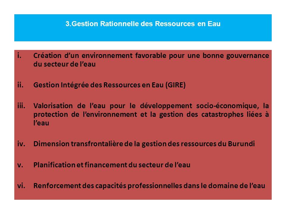 3.Gestion Rationnelle des Ressources en Eau i.Création dun environnement favorable pour une bonne gouvernance du secteur de leau ii.Gestion Intégrée des Ressources en Eau (GIRE) iii.Valorisation de leau pour le développement socio-économique, la protection de lenvironnement et la gestion des catastrophes liées à leau iv.Dimension transfrontalière de la gestion des ressources du Burundi v.Planification et financement du secteur de leau vi.Renforcement des capacités professionnelles dans le domaine de leau