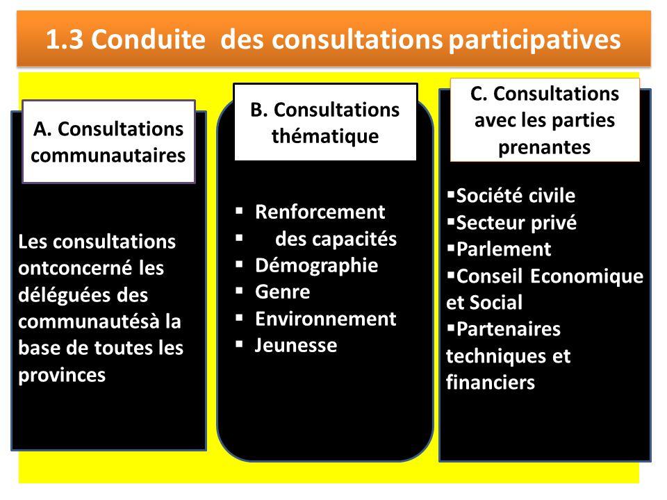 1.3 Conduite des consultations participatives Société civile Secteur privé Parlement Conseil Economique et Social Partenaires techniques et financiers C.