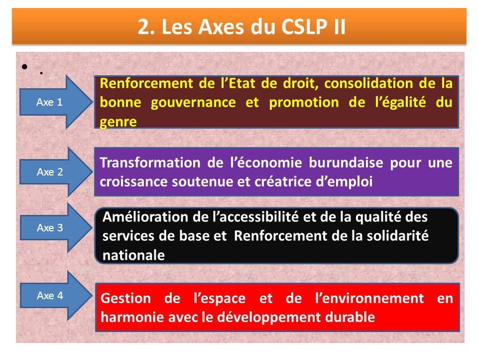 2. Les Axes du CSLP II.