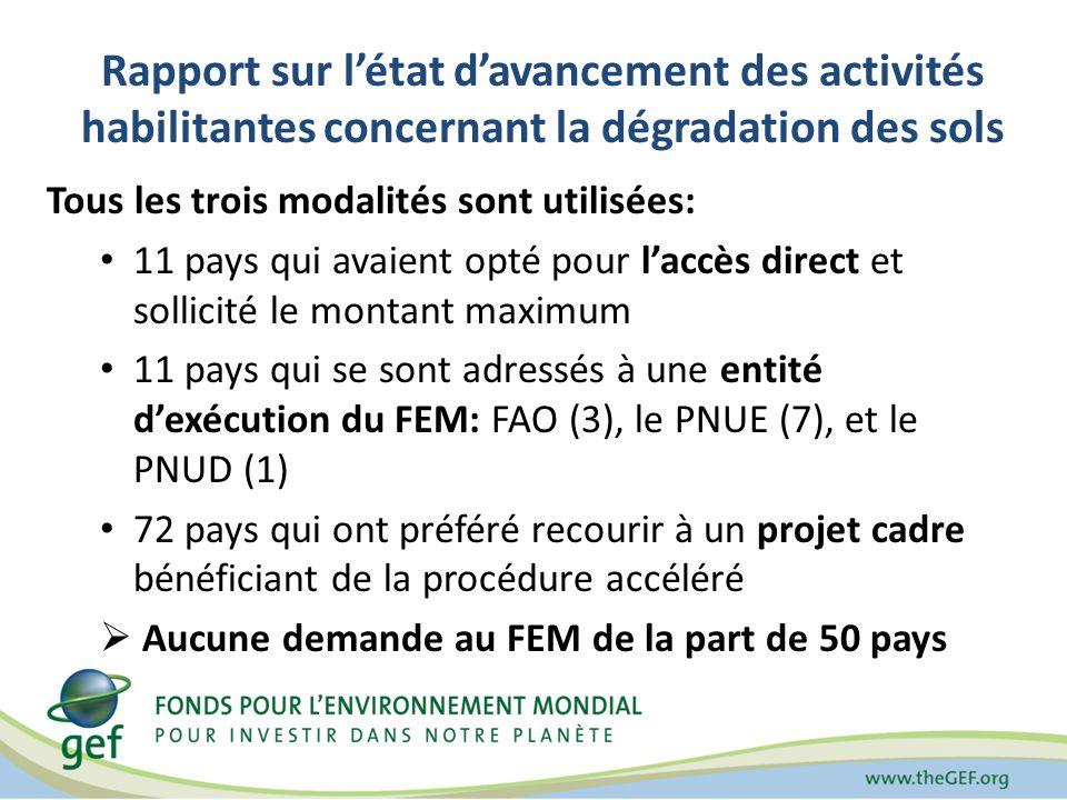 Rapport sur létat davancement des activités habilitantes concernant la dégradation des sols Tous les trois modalités sont utilisées: 11 pays qui avaient opté pour laccès direct et sollicité le montant maximum 11 pays qui se sont adressés à une entité dexécution du FEM: FAO (3), le PNUE (7), et le PNUD (1) 72 pays qui ont préféré recourir à un projet cadre bénéficiant de la procédure accéléré Aucune demande au FEM de la part de 50 pays
