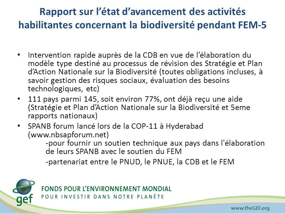Rapport sur létat davancement des activités habilitantes concernant la biodiversité pendant FEM-5 Intervention rapide auprès de la CDB en vue de lélaboration du modèle type destiné au processus de révision des Stratégie et Plan dAction Nationale sur la Biodiversité (toutes obligations incluses, à savoir gestion des risques sociaux, évaluation des besoins technologiques, etc) 111 pays parmi 145, soit environ 77%, ont déjà reçu une aide (Stratégie et Plan dAction Nationale sur la Biodiversité et 5eme rapports nationaux) SPANB forum lancé lors de la COP-11 à Hyderabad (www.nbsapforum.net) -pour fournir un soutien technique aux pays dans l élaboration de leurs SPANB avec le soutien du FEM -partenariat entre le PNUD, le PNUE, la CDB et le FEM