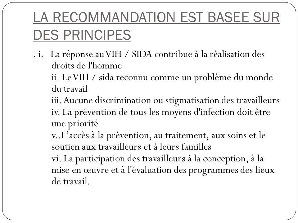 LA RECOMMANDATION EST BASEE SUR DES PRINCIPES. i. La réponse au VIH / SIDA contribue à la réalisation des droits de l'homme ii. Le VIH / sida reconnu