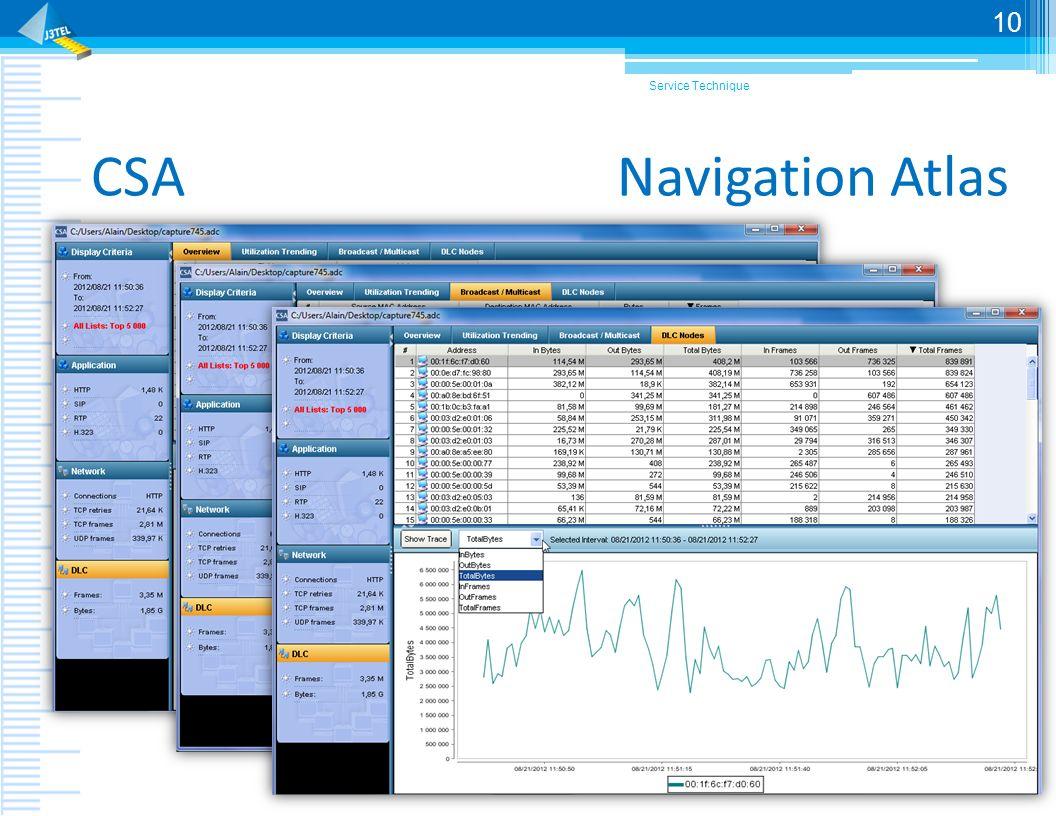 CSA Navigation Atlas Service Technique 10