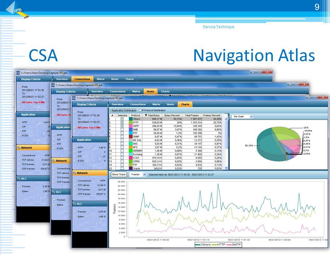 CSA Navigation Atlas Service Technique 9