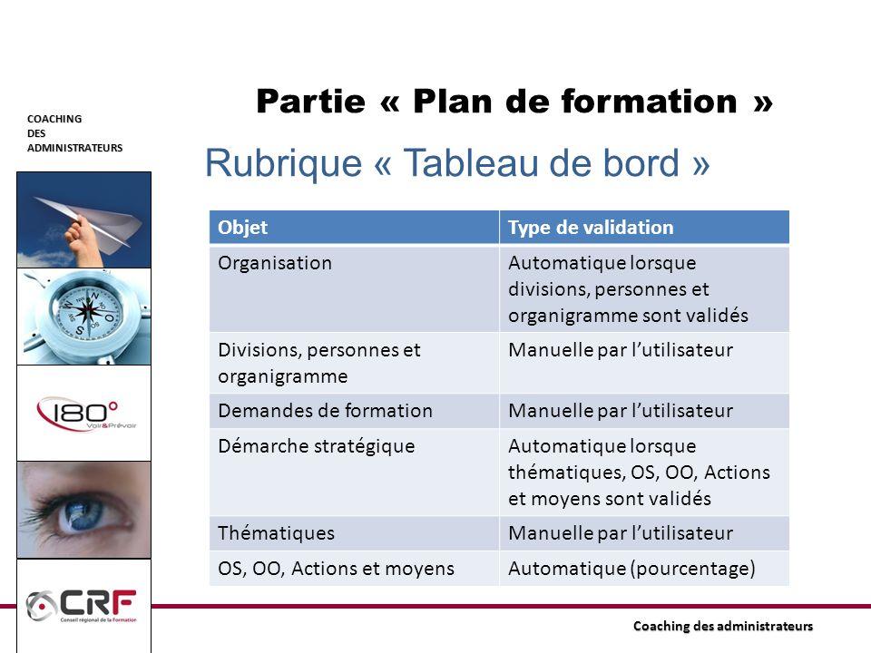 COACHINGDESADMINISTRATEURS Coaching des administrateurs Partie « Plan de formation » Rubrique « Tableau de bord » ObjetType de validation Organisation