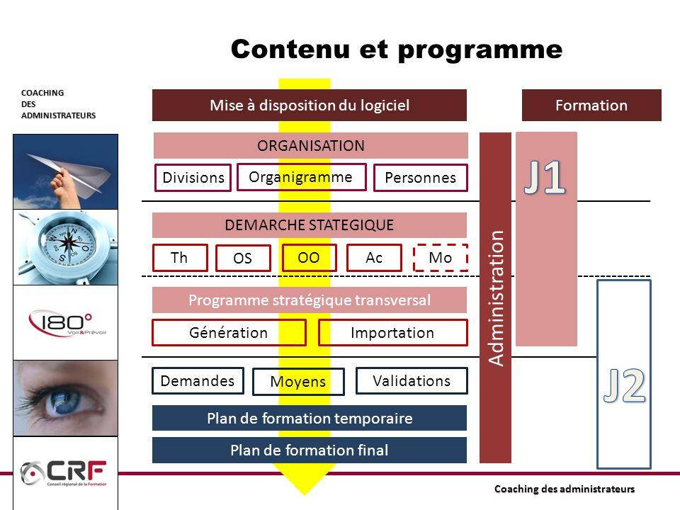 COACHINGDESADMINISTRATEURS Coaching des administrateurs Contenu et programme ORGANISATION Mise à disposition du logiciel DivisionsPersonnes Organigram