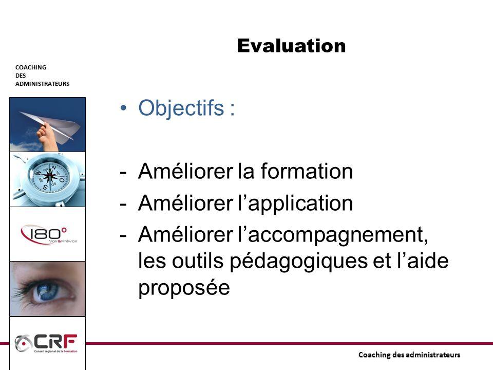 COACHINGDESADMINISTRATEURS Coaching des administrateurs Evaluation Objectifs : -Améliorer la formation -Améliorer lapplication -Améliorer laccompagnem