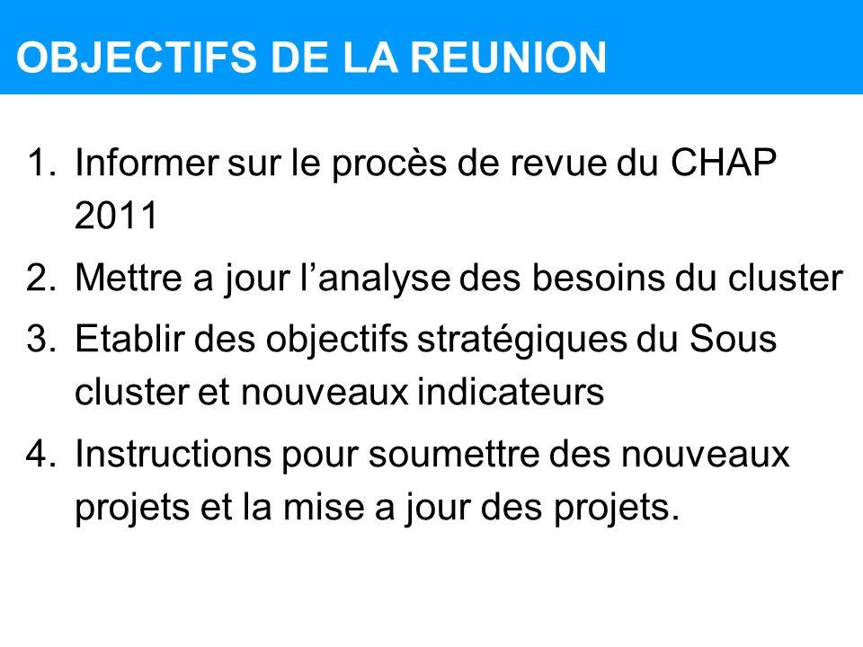 1.Informer sur le procès de revue du CHAP 2011 2.Mettre a jour lanalyse des besoins du cluster 3.Etablir des objectifs stratégiques du Sous cluster et nouveaux indicateurs 4.Instructions pour soumettre des nouveaux projets et la mise a jour des projets.
